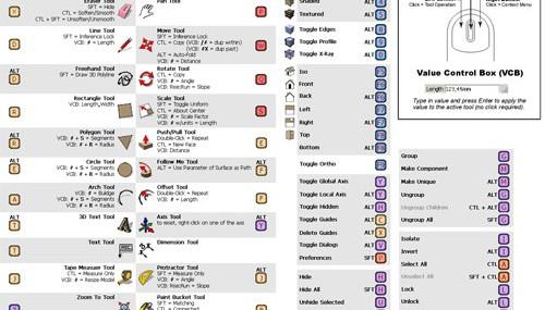 3ds Max 2009 Shortcut Keys Pdf - bitsoftozsoft
