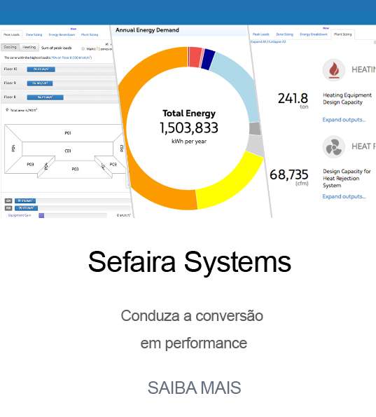 Sefaira Systems