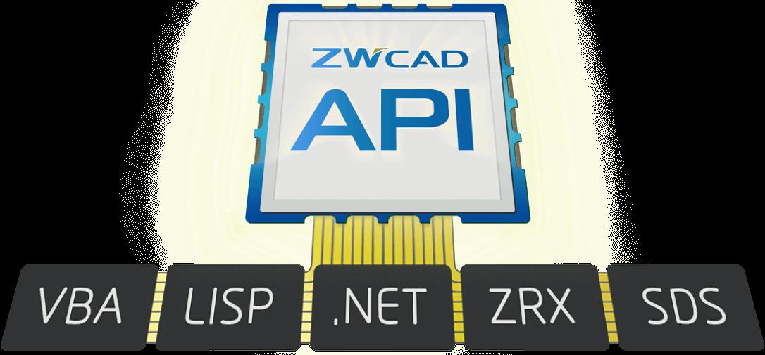 p8-software-cad-zwcad-2017