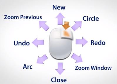 ferramenta smart mouse